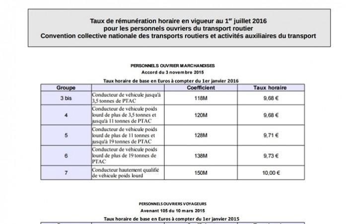 salario minimo en francia transportistas
